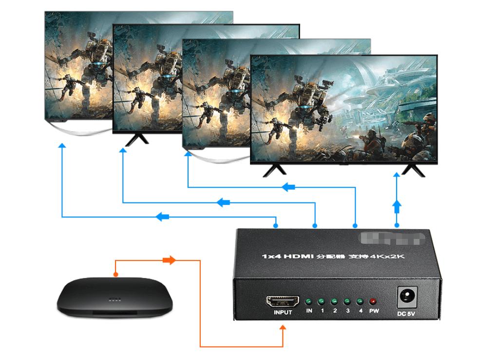 使用HDMI分配器连接多个屏幕